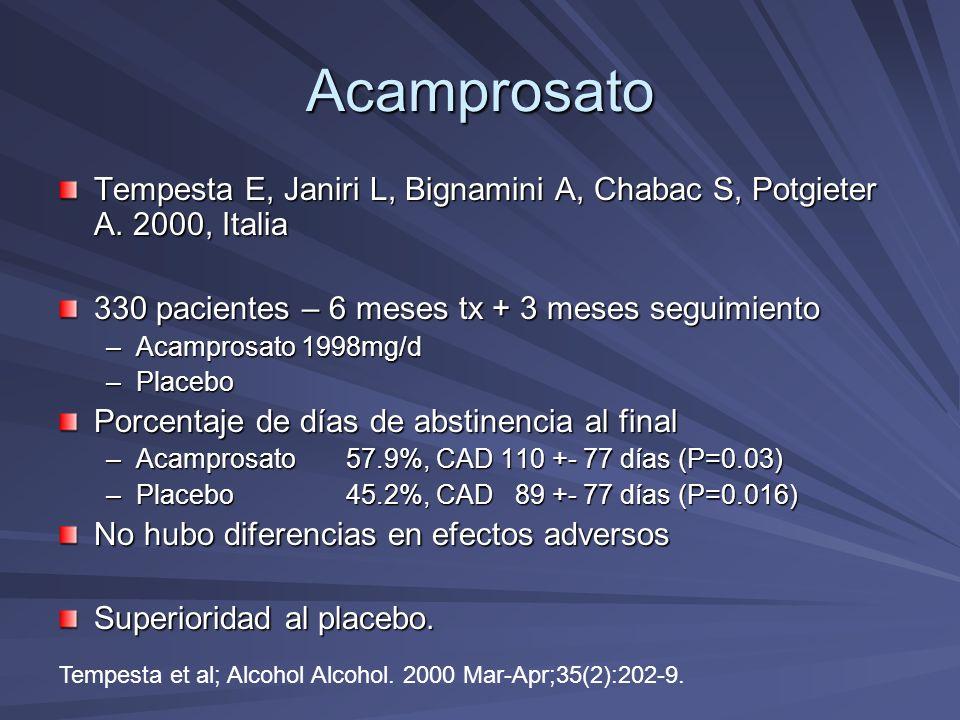 Acamprosato Tempesta E, Janiri L, Bignamini A, Chabac S, Potgieter A. 2000, Italia 330 pacientes – 6 meses tx + 3 meses seguimiento –Acamprosato 1998m