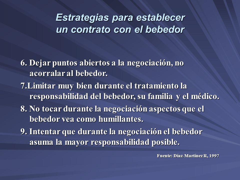 Estrategias para establecer un contrato con el bebedor 6. Dejar puntos abiertos a la negociación, no acorralar al bebedor. 7.Limitar muy bien durante
