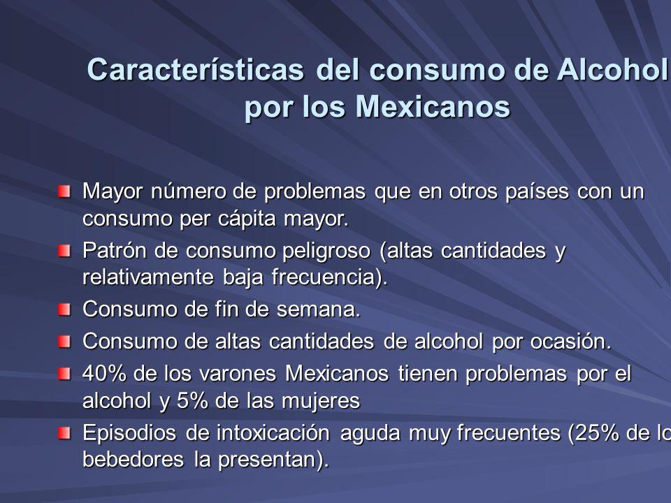 Características del consumo de Alcohol por los Mexicanos Mayor número de problemas que en otros países con un consumo per cápita mayor. Patrón de cons
