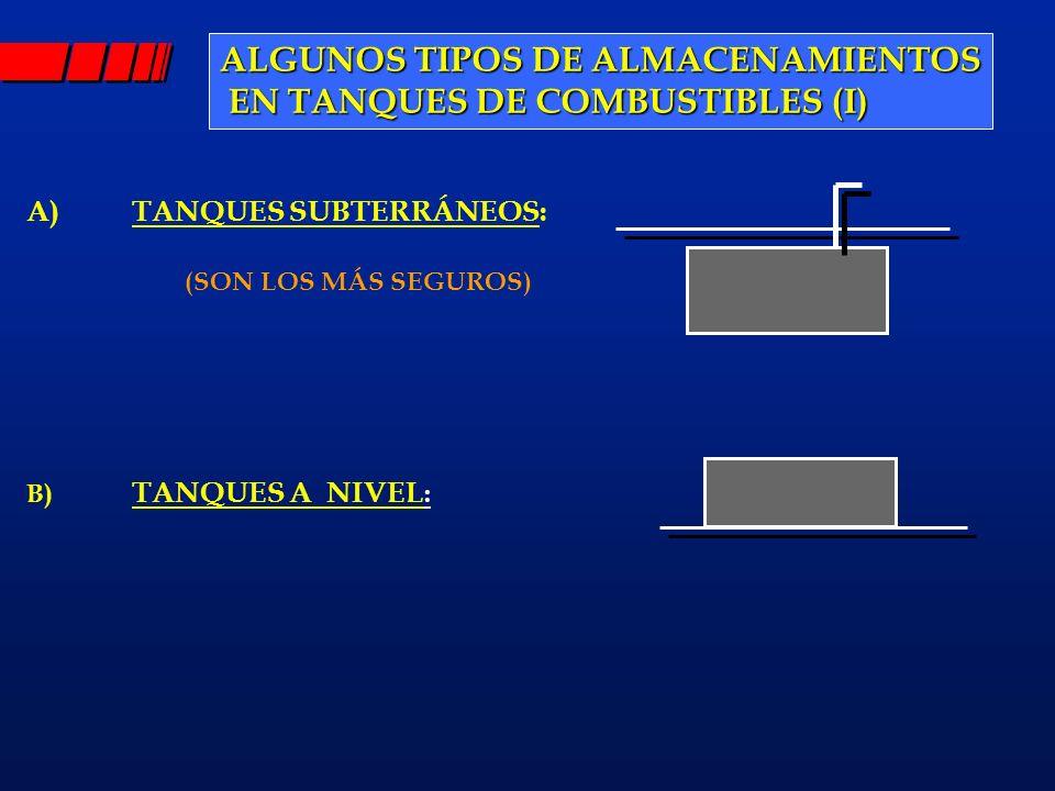 ALGUNOS TIPOS DE ALMACENAMIENTOS EN TANQUES DE COMBUSTIBLES (I) EN TANQUES DE COMBUSTIBLES (I) A)TANQUES SUBTERRÁNEOS: B) TANQUES A NIVEL : (SON LOS M