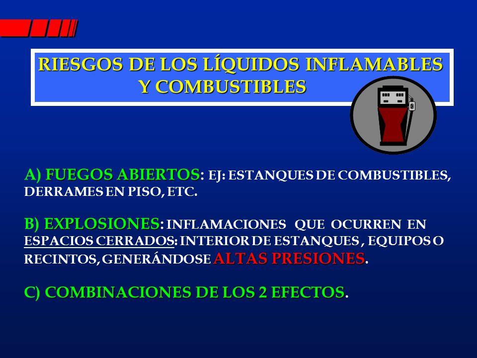 RIESGOS DE LOS LÍQUIDOS INFLAMABLES Y COMBUSTIBLES Y COMBUSTIBLES FUEGOS ABIERTOS A) FUEGOS ABIERTOS: EJ: ESTANQUES DE COMBUSTIBLES, DERRAMES EN PISO,