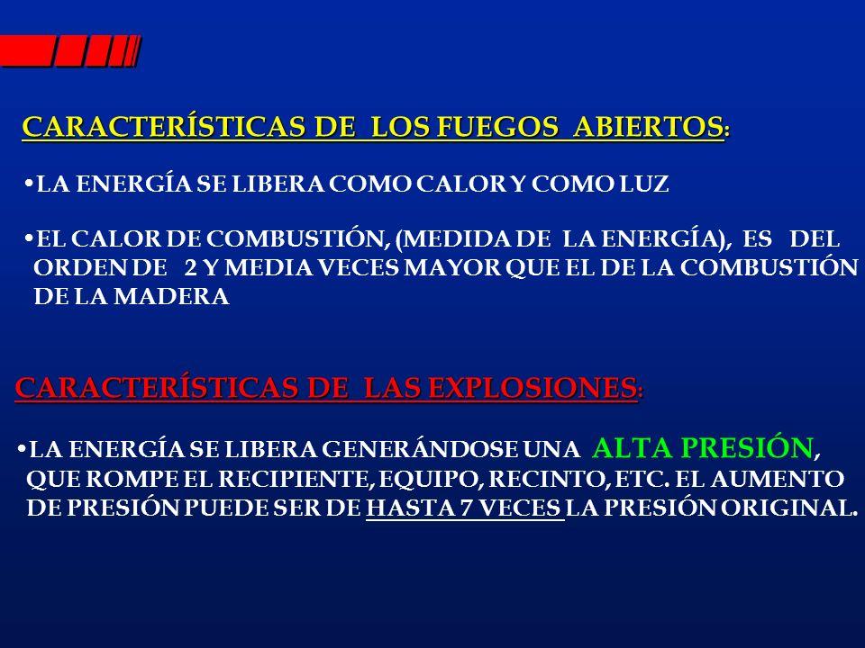CARACTERÍSTICAS DE LOS FUEGOS ABIERTOS : LA ENERGÍA SE LIBERA COMO CALOR Y COMO LUZ EL CALOR DE COMBUSTIÓN, (MEDIDA DE LA ENERGÍA), ES DEL ORDEN DE 2