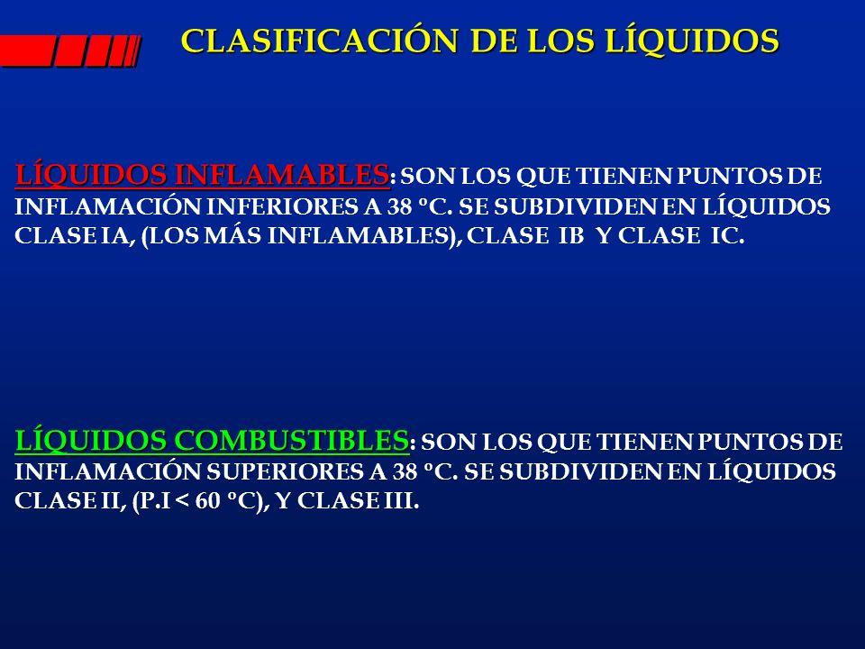 LÍQUIDOS INFLAMABLES LÍQUIDOS INFLAMABLES : SON LOS QUE TIENEN PUNTOS DE INFLAMACIÓN INFERIORES A 38 ºC. SE SUBDIVIDEN EN LÍQUIDOS CLASE IA, (LOS MÁS