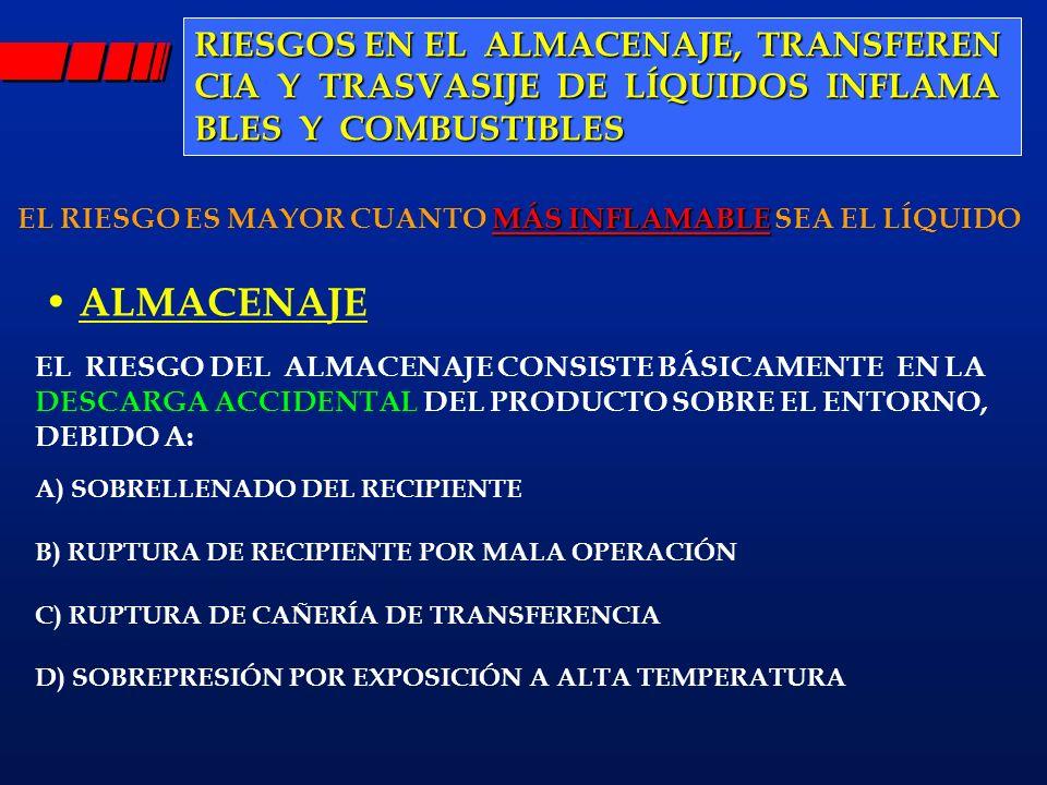 ALGUNOS TIPOS DE ALMACENAMIENTOS EN TANQUES DE COMBUSTIBLES (I) EN TANQUES DE COMBUSTIBLES (I) A)TANQUES SUBTERRÁNEOS: B) TANQUES A NIVEL : (SON LOS MÁS SEGUROS)