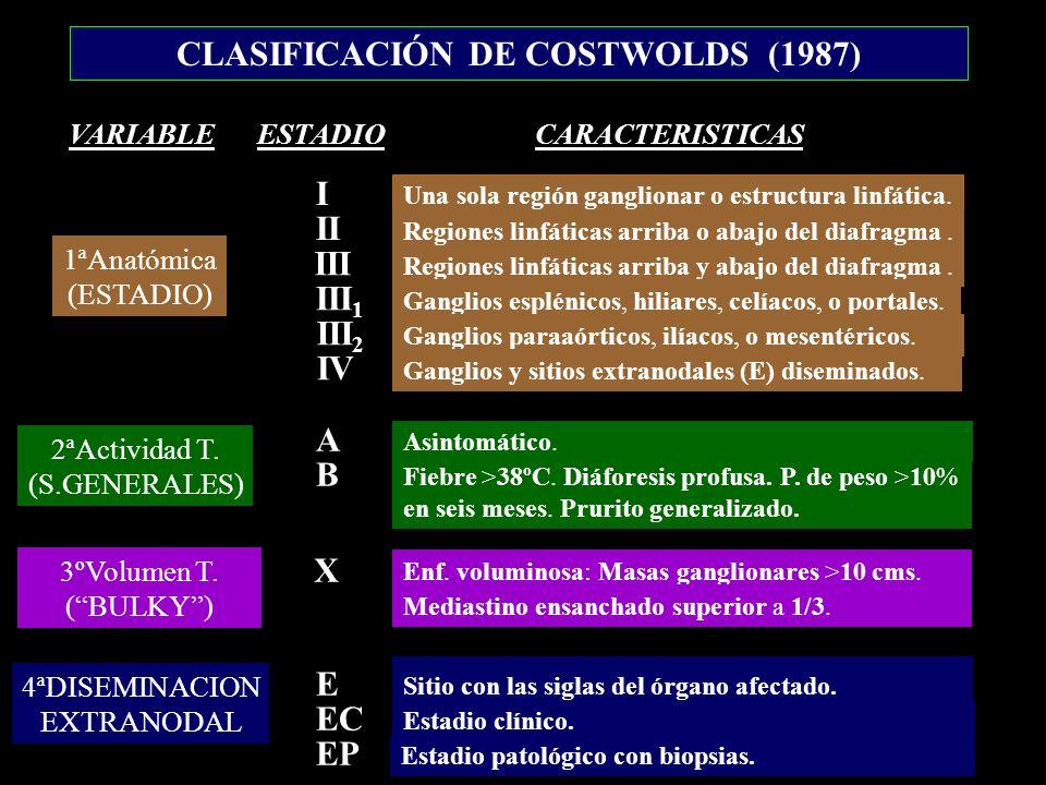 CLASIFICACIÓN DE COSTWOLDS (1987) VARIABLEESTADIOCARACTERISTICAS 1ªAnatómica (ESTADIO) Una sola región ganglionar o estructura linfática. Regiones lin