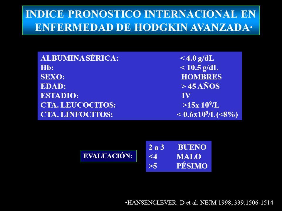 INDICE PRONOSTICO INTERNACIONAL EN ENFERMEDAD DE HODGKIN AVANZADA· ALBUMINA SÉRICA: < 4.0 g/dL Hb: < 10.5 g/dL SEXO: HOMBRES EDAD: > 45 AÑOS ESTADIO:
