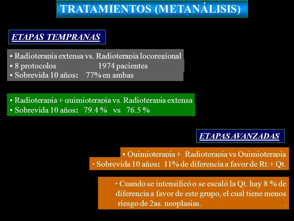 TRATAMIENTOS (METANÁLISIS) ETAPAS TEMPRANAS Radioterapia extensa vs. Radioterapia locoregional Sobrevida 10 años: 77% en ambas 8 protocolos1974 pacien