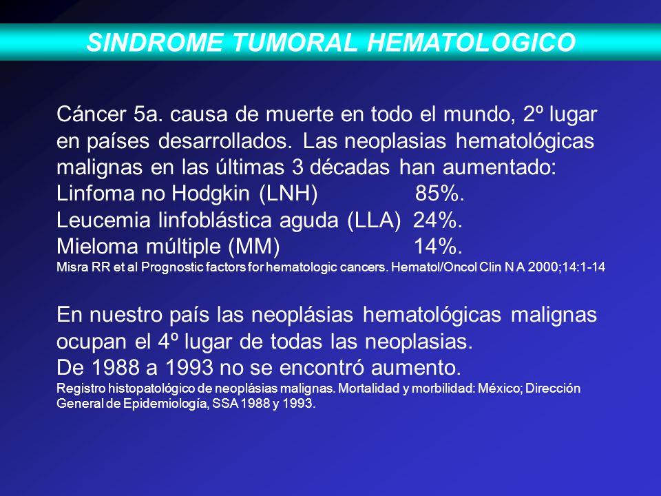 SINDROME TUMORAL HEMATOLOGICO Cáncer 5a. causa de muerte en todo el mundo, 2º lugar en países desarrollados. Las neoplasias hematológicas malignas en