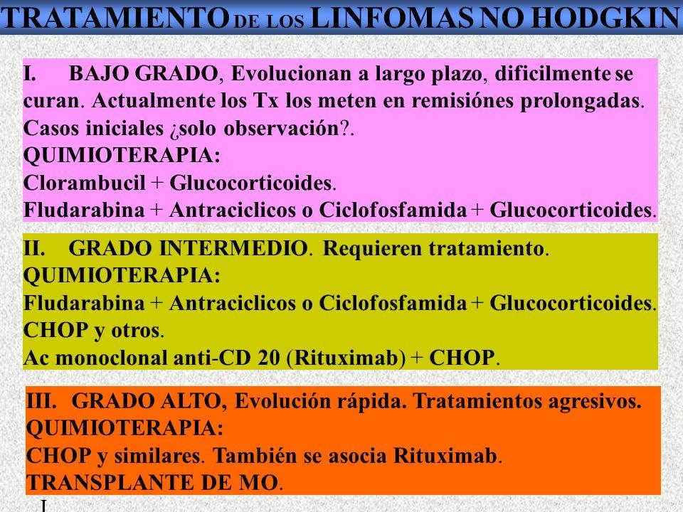 TRATAMIENTO DE LOS LINFOMAS NO HODGKIN I.BAJO GRADO, Evolucionan a largo plazo, dificilmente se curan. Actualmente los Tx los meten en remisiónes prol