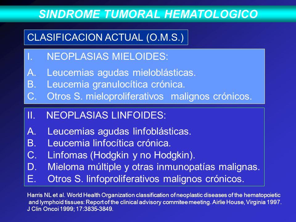 SINDROME TUMORAL HEMATOLOGICO CLASIFICACION ACTUAL (O.M.S.) I.NEOPLASIAS MIELOIDES: A.Leucemias agudas mieloblásticas. B.Leucemia granulocítica crónic