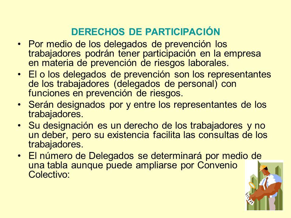 DERECHOS DE PARTICIPACIÓN Por medio de los delegados de prevención los trabajadores podrán tener participación en la empresa en materia de prevención