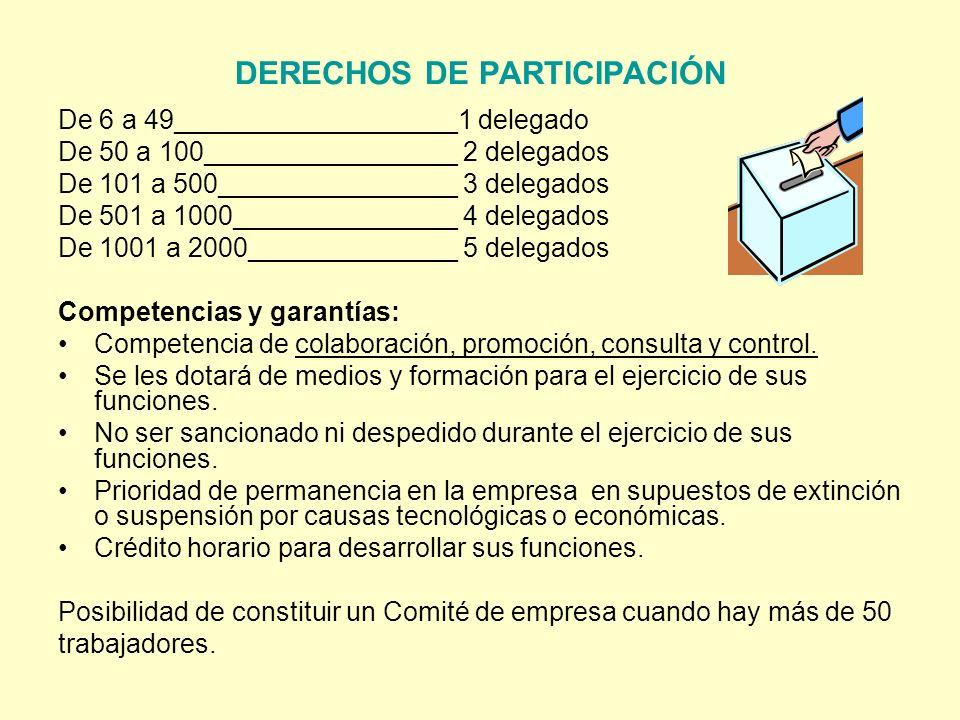 DERECHOS DE PARTICIPACIÓN De 6 a 49___________________1 delegado De 50 a 100_________________ 2 delegados De 101 a 500________________ 3 delegados De