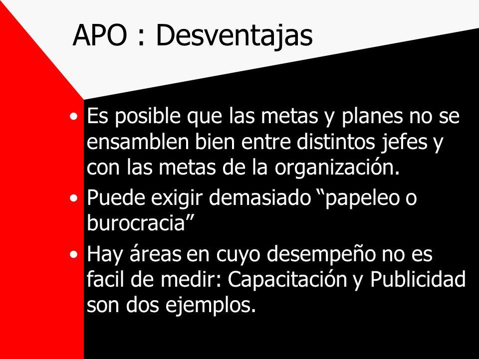APO : Desventajas Es posible que las metas y planes no se ensamblen bien entre distintos jefes y con las metas de la organización. Puede exigir demasi