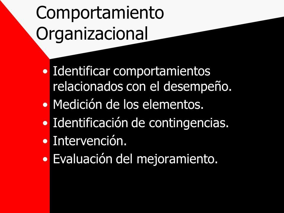Comportamiento Organizacional Identificar comportamientos relacionados con el desempeño. Medición de los elementos. Identificación de contingencias. I