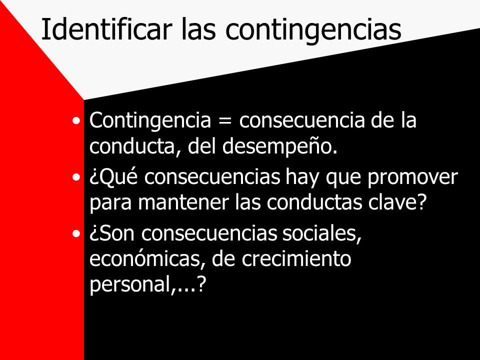 Identificar las contingencias Contingencia = consecuencia de la conducta, del desempeño. ¿Qué consecuencias hay que promover para mantener las conduct