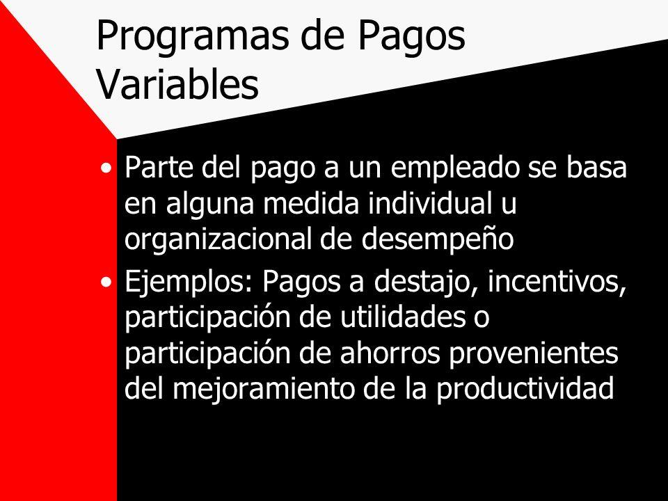 Programas de Pagos Variables Parte del pago a un empleado se basa en alguna medida individual u organizacional de desempeño Ejemplos: Pagos a destajo,