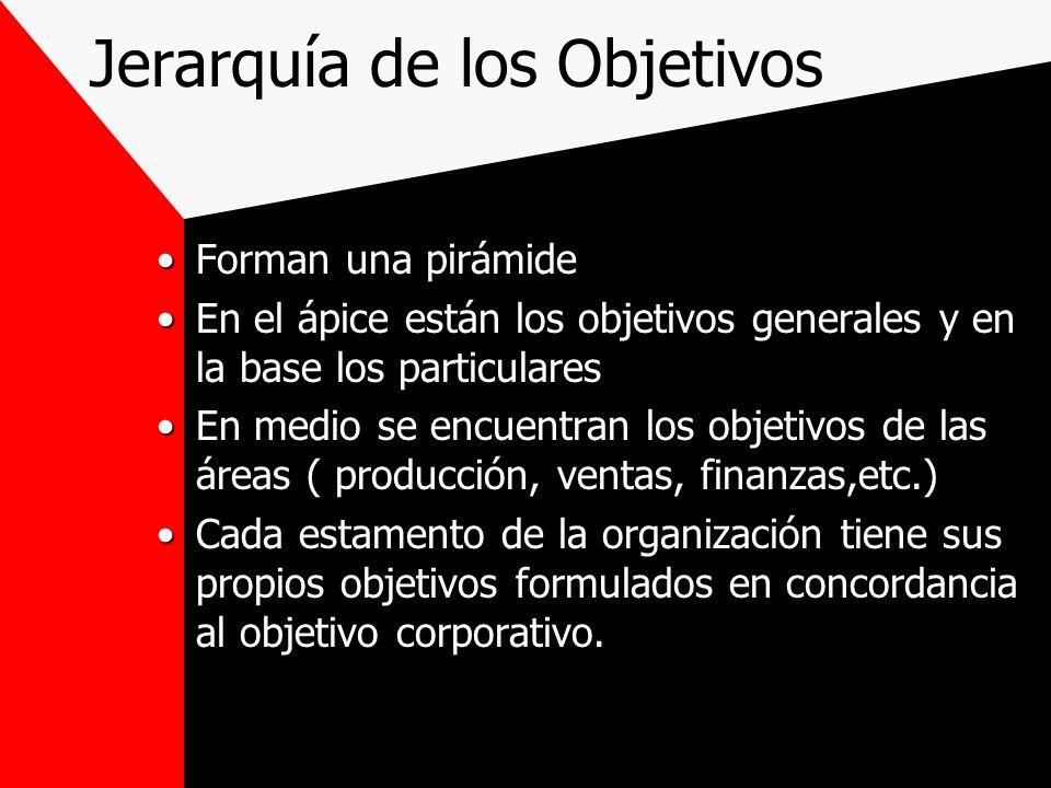 Jerarquía de los Objetivos Forman una pirámideForman una pirámide En el ápice están los objetivos generales y en la base los particularesEn el ápice e