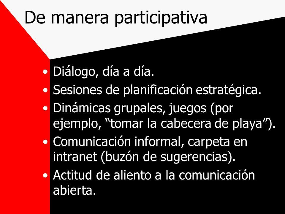 De manera participativa Diálogo, día a día. Sesiones de planificación estratégica. Dinámicas grupales, juegos (por ejemplo, tomar la cabecera de playa