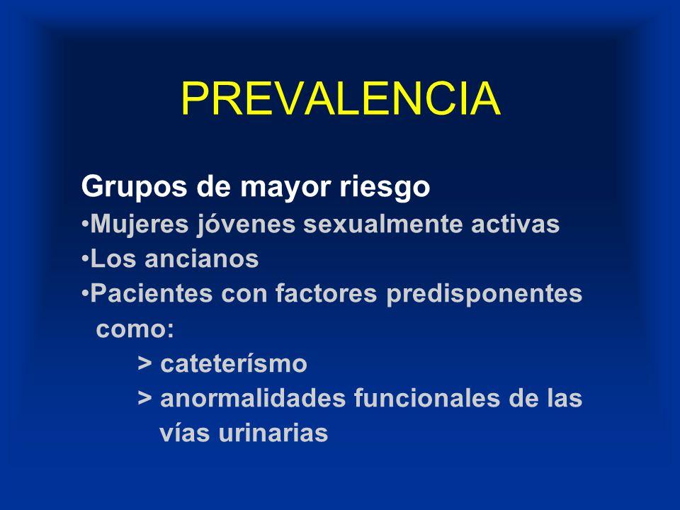 PREVALENCIA Grupos de mayor riesgo Mujeres jóvenes sexualmente activas Los ancianos Pacientes con factores predisponentes como: > cateterísmo > anorma