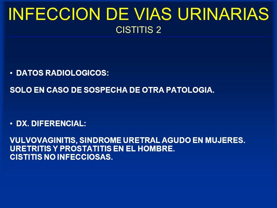 INFECCION DE VIAS URINARIAS CISTITIS 2 DATOS RADIOLOGICOS: SOLO EN CASO DE SOSPECHA DE OTRA PATOLOGIA. DX. DIFERENCIAL: VULVOVAGINITIS, SINDROME URETR