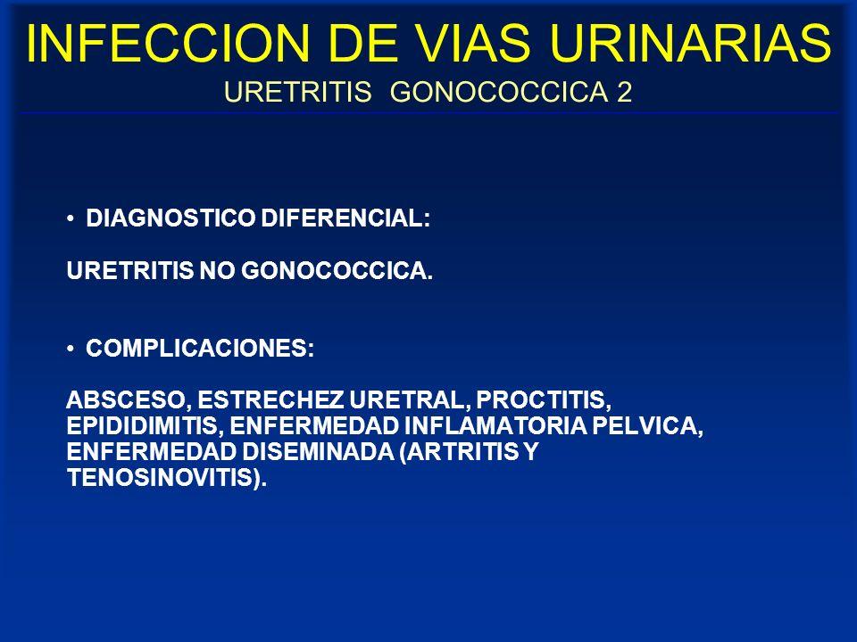 INFECCION DE VIAS URINARIAS URETRITIS GONOCOCCICA 2 DIAGNOSTICO DIFERENCIAL: URETRITIS NO GONOCOCCICA. COMPLICACIONES: ABSCESO, ESTRECHEZ URETRAL, PRO
