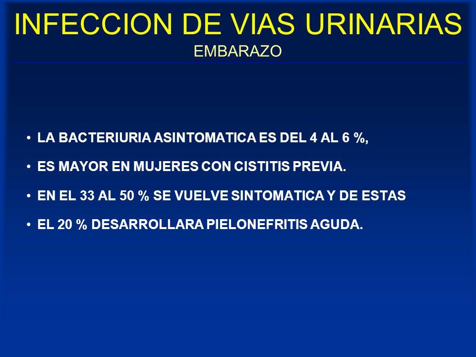 INFECCION DE VIAS URINARIAS EMBARAZO LA BACTERIURIA ASINTOMATICA ES DEL 4 AL 6 %, ES MAYOR EN MUJERES CON CISTITIS PREVIA. EN EL 33 AL 50 % SE VUELVE