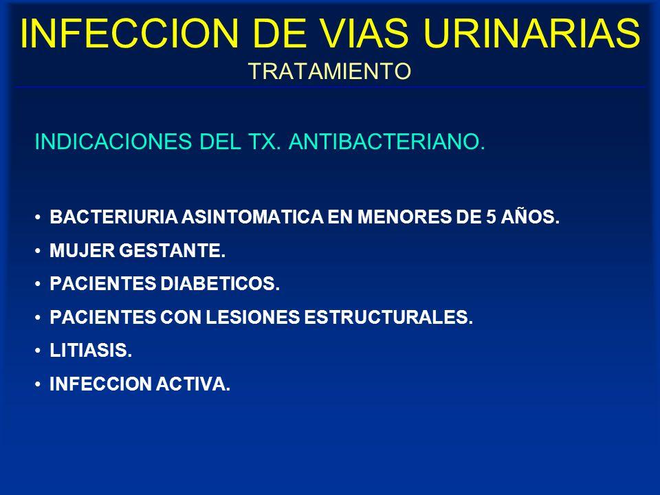 INFECCION DE VIAS URINARIAS TRATAMIENTO INDICACIONES DEL TX. ANTIBACTERIANO. BACTERIURIA ASINTOMATICA EN MENORES DE 5 AÑOS. MUJER GESTANTE. PACIENTES