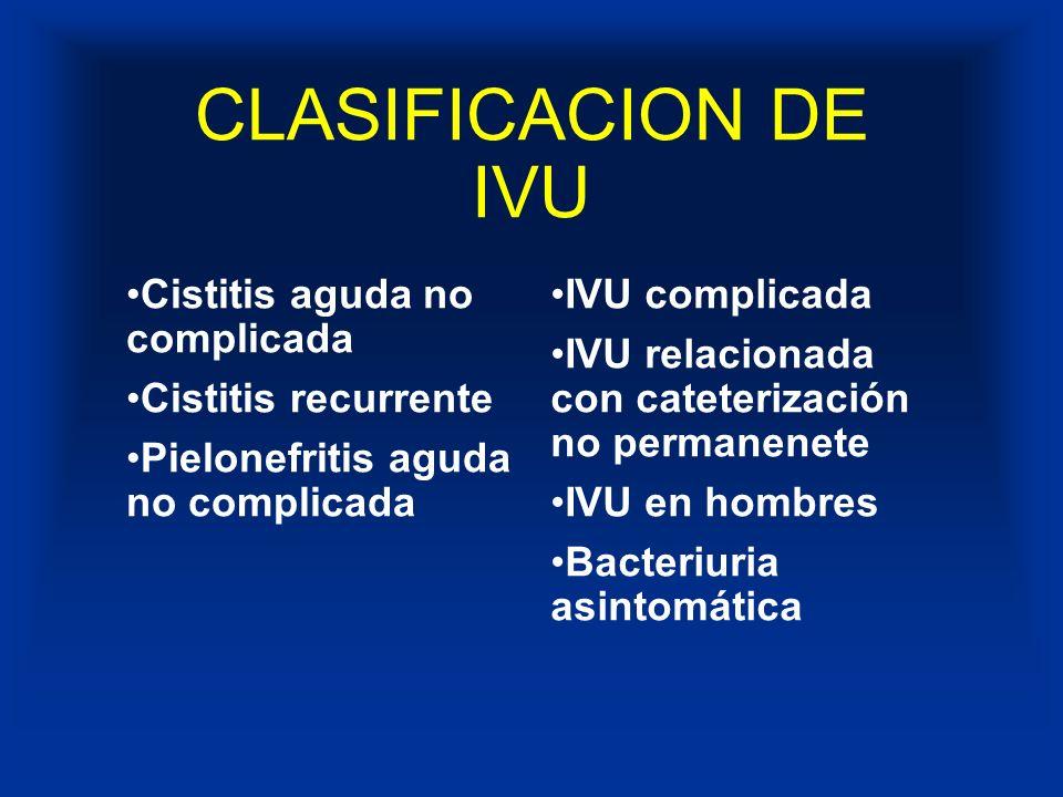 CLASIFICACION DE IVU Cistitis aguda no complicada Cistitis recurrente Pielonefritis aguda no complicada IVU complicada IVU relacionada con cateterizac