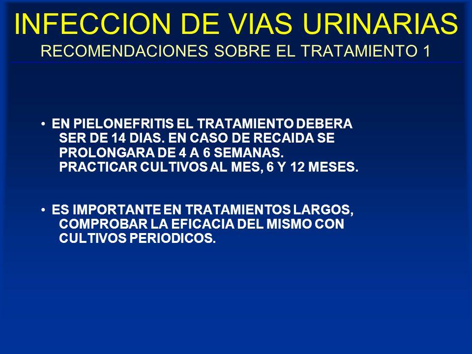INFECCION DE VIAS URINARIAS RECOMENDACIONES SOBRE EL TRATAMIENTO 1 EN PIELONEFRITIS EL TRATAMIENTO DEBERA SER DE 14 DIAS. EN CASO DE RECAIDA SE PROLON