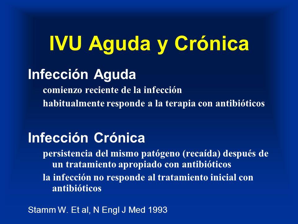 IVU No Complicada Aguda Típicamente en mujeres jóvenes (<65 años) Sin complicaciones metabólicas o anormalidades genitourinarias Ausencia de fiebre Stamm W.