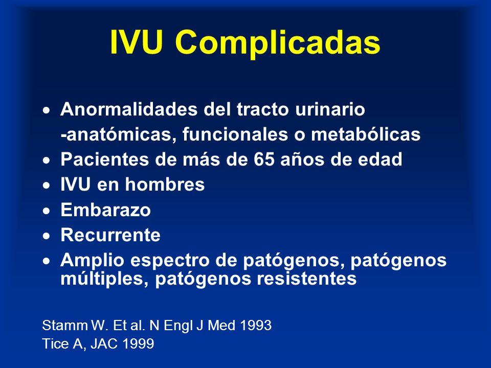 IVU Complicadas: Factores Predisponentes Embarazos múltiples Hiperplasia prostática benigna (HBP) Cáncer de próstata Vejiga neurogénica Estados inmunocomprometidos Enfermedades subyacentes Uso prolongado de cateter Las fluoroquinolonas no son indicadas en mujeres embarazadas ni en niños.
