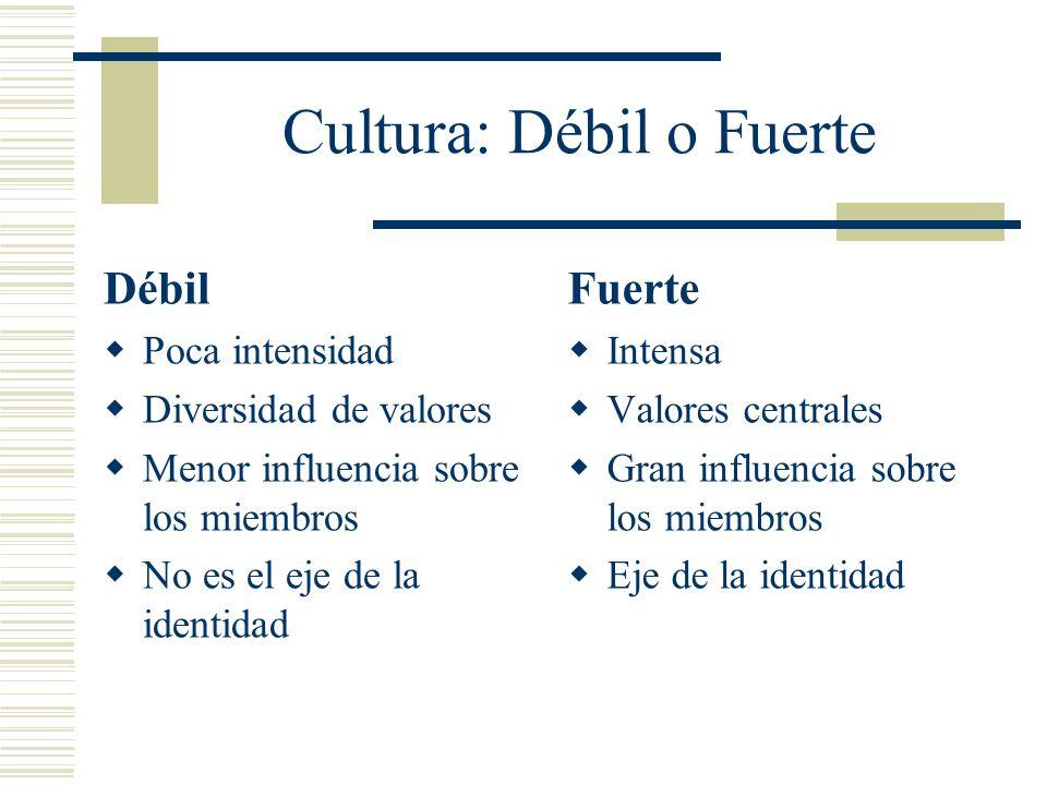 Cultura: Débil o Fuerte Débil Poca intensidad Diversidad de valores Menor influencia sobre los miembros No es el eje de la identidad Fuerte Intensa Va