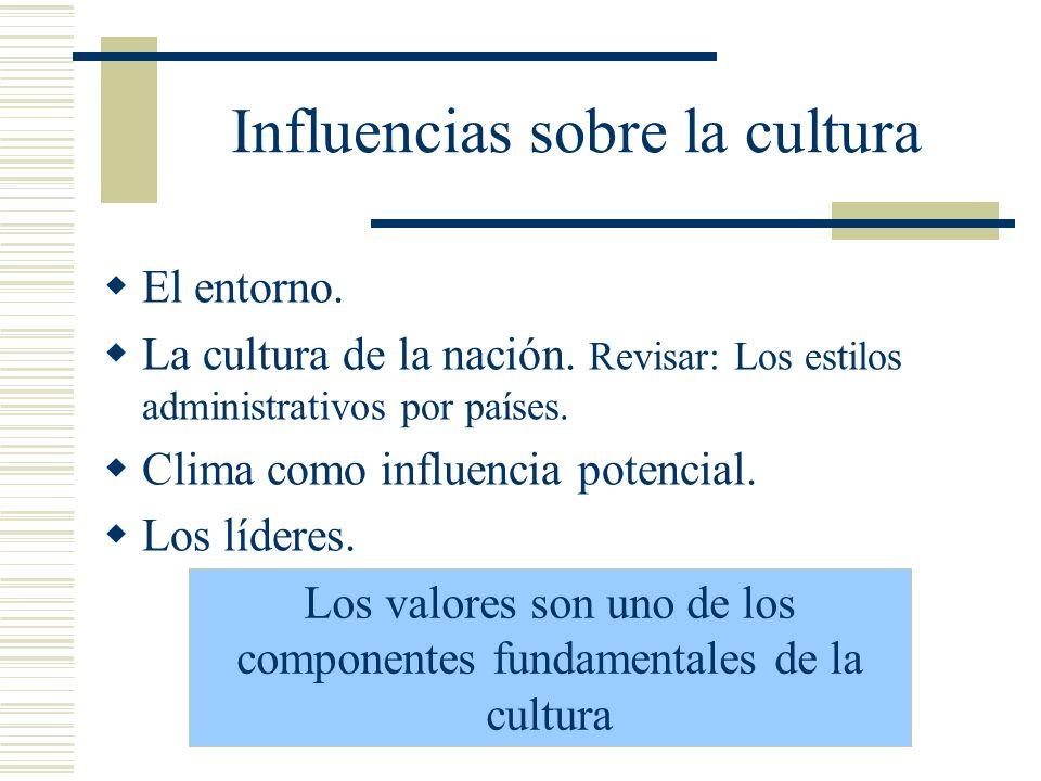 Influencias sobre la cultura El entorno. La cultura de la nación. Revisar: Los estilos administrativos por países. Clima como influencia potencial. Lo