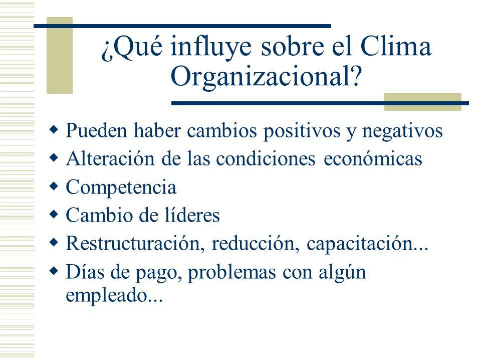 ¿Qué influye sobre el Clima Organizacional? Pueden haber cambios positivos y negativos Alteración de las condiciones económicas Competencia Cambio de