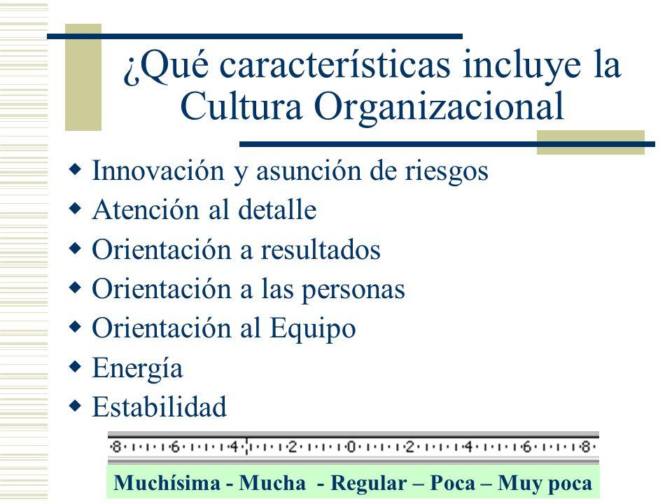 ¿Qué características incluye la Cultura Organizacional Innovación y asunción de riesgos Atención al detalle Orientación a resultados Orientación a las