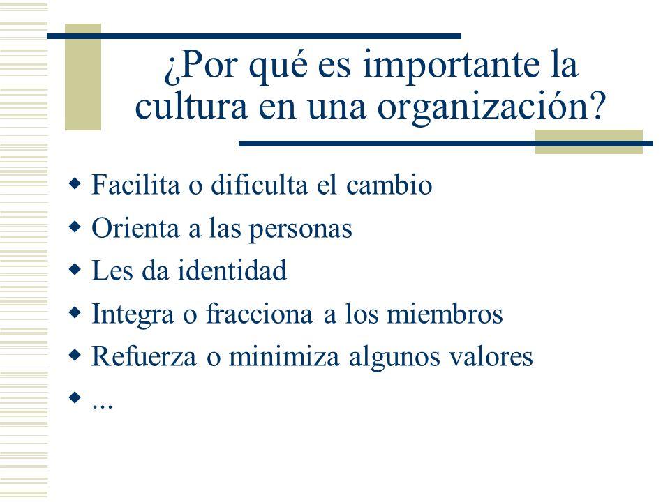¿Por qué es importante la cultura en una organización? Facilita o dificulta el cambio Orienta a las personas Les da identidad Integra o fracciona a lo