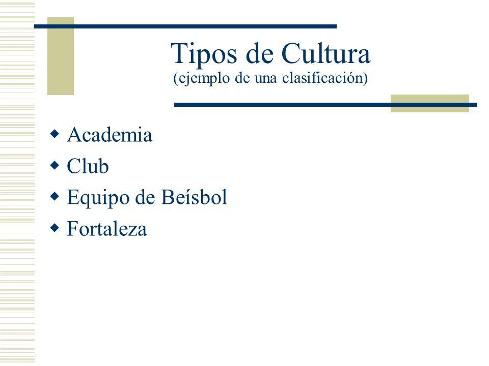 Tipos de Cultura (ejemplo de una clasificación) Academia Club Equipo de Beísbol Fortaleza