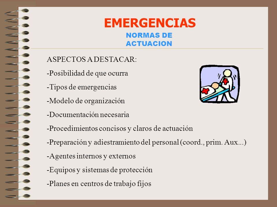 EMERGENCIAS NORMAS DE ACTUACION ASPECTOS A DESTACAR: -Posibilidad de que ocurra -Tipos de emergencias -Modelo de organización -Documentación necesaria