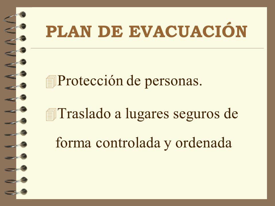 PLAN DE EVACUACIÓN 4 Protección de personas. 4 Traslado a lugares seguros de forma controlada y ordenada