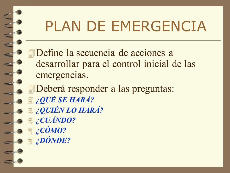 PLAN DE EMERGENCIA 4 Define la secuencia de acciones a desarrollar para el control inicial de las emergencias. 4 Deberá responder a las preguntas: 4 ¿
