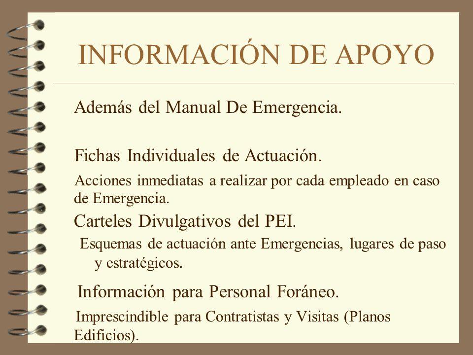 INFORMACIÓN DE APOYO Además del Manual De Emergencia. Fichas Individuales de Actuación. Acciones inmediatas a realizar por cada empleado en caso de Em