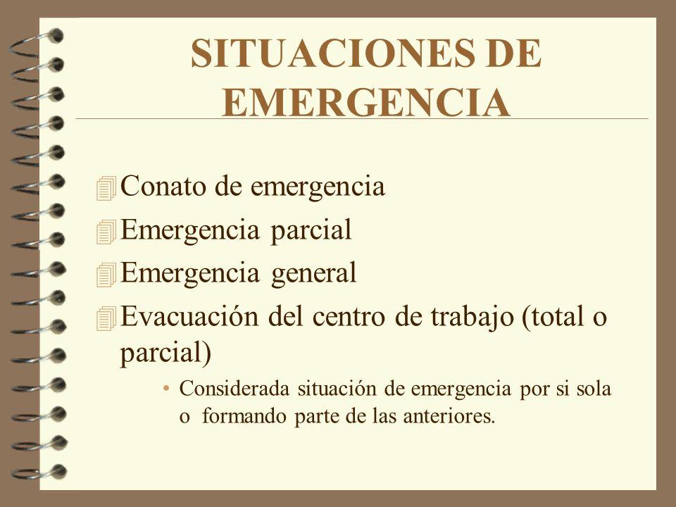 SITUACIONES DE EMERGENCIA 4 Conato de emergencia 4 Emergencia parcial 4 Emergencia general 4 Evacuación del centro de trabajo (total o parcial) Consid