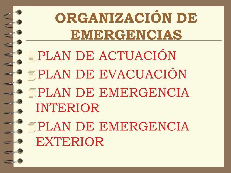 ORGANIZACIÓN DE EMERGENCIAS 4 PLAN DE ACTUACIÓN 4 PLAN DE EVACUACIÓN 4 PLAN DE EMERGENCIA INTERIOR 4 PLAN DE EMERGENCIA EXTERIOR
