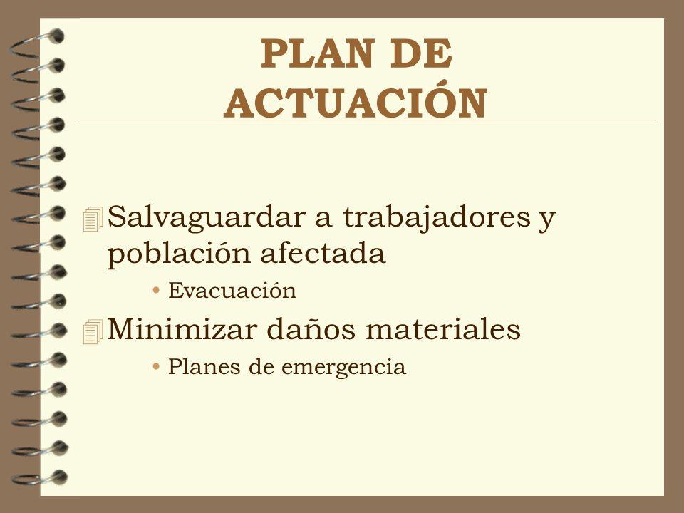 PLAN DE ACTUACIÓN 4 Salvaguardar a trabajadores y población afectada Evacuación 4 Minimizar daños materiales Planes de emergencia
