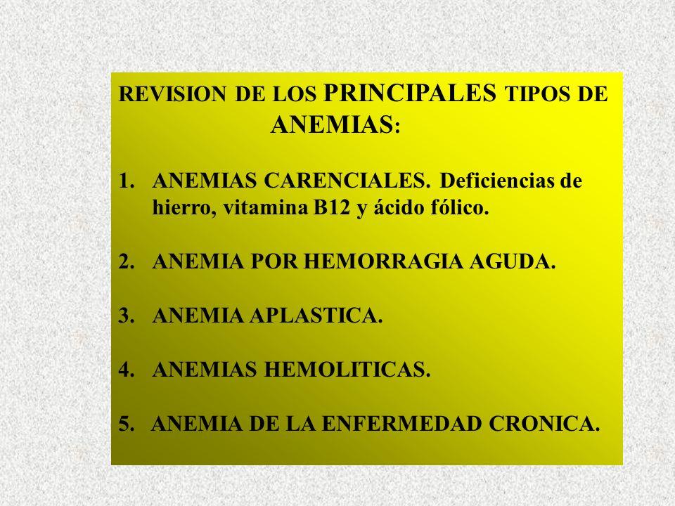 REVISION DE LOS PRINCIPALES TIPOS DE ANEMIAS : 1.ANEMIAS CARENCIALES.