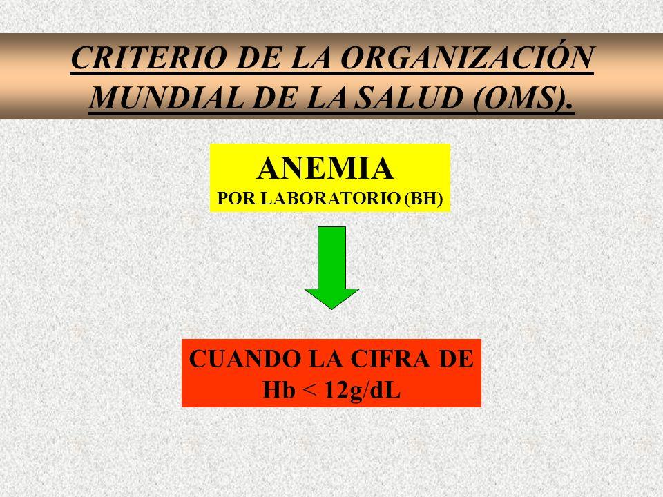 CLASIFICACIÓN DEL GRADO DE ANEMIA.