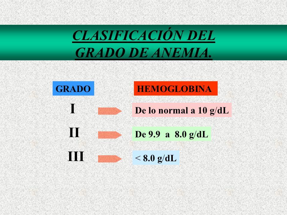 Predomina anemia crónica + S.purpúrico + S. infeccioso.