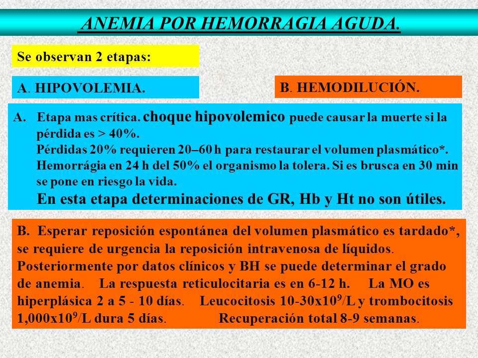 ANEMIA POR HEMORRAGIA AGUDA.Se observan 2 etapas: A.