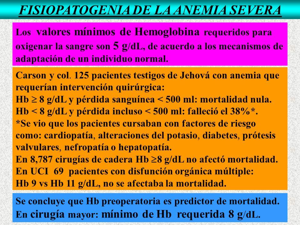 FISIOPATOGENIA DE LA ANEMIA SEVERA Los valores mínimos de Hemoglobina requeridos para oxigenar la sangre son 5 g /dL, de acuerdo a los mecanismos de adaptación de un individuo normal.