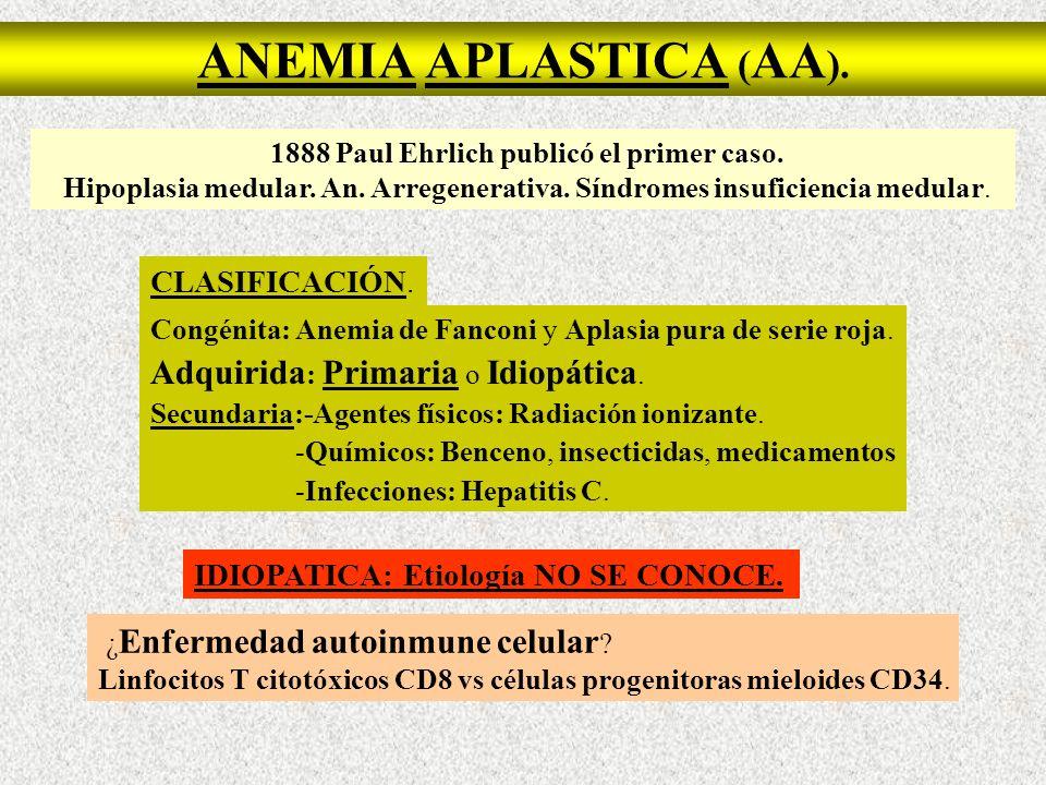ANEMIA APLASTICA ( AA ).1888 Paul Ehrlich publicó el primer caso.